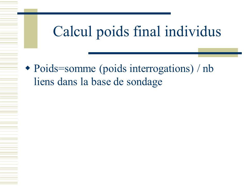 Calcul poids final individus Poids=somme (poids interrogations) / nb liens dans la base de sondage