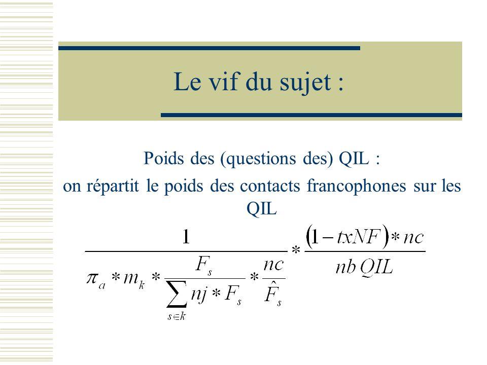 Le vif du sujet : Poids des (questions des) QIL : on répartit le poids des contacts francophones sur les QIL