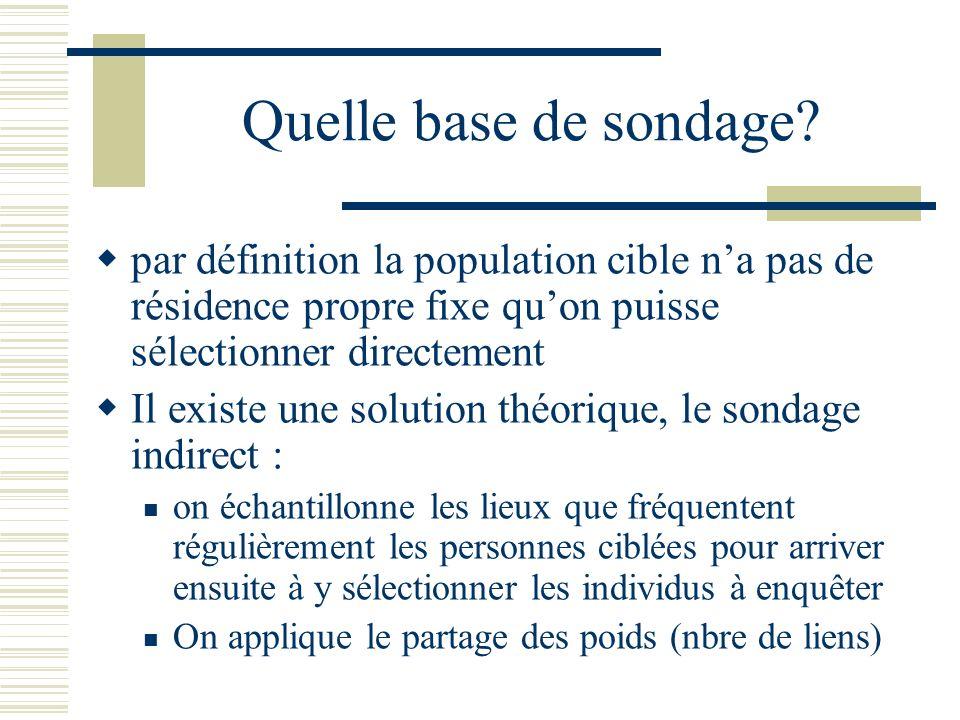 Quelle base de sondage? par définition la population cible na pas de résidence propre fixe quon puisse sélectionner directement Il existe une solution