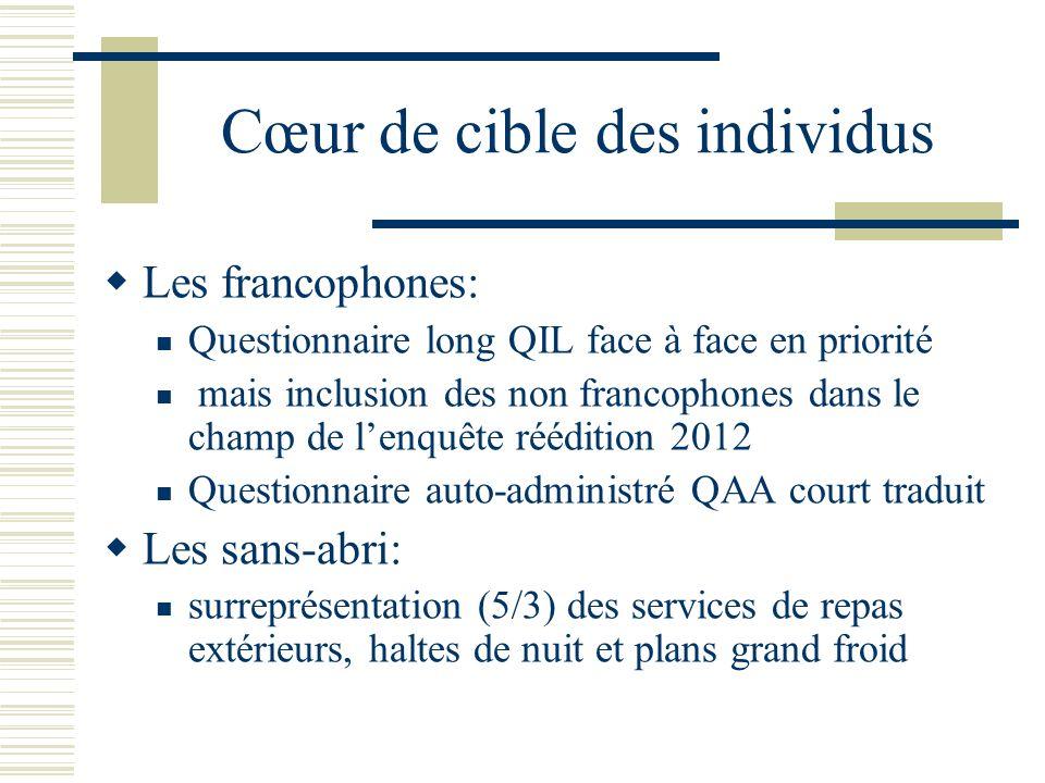 Cœur de cible des individus Les francophones: Questionnaire long QIL face à face en priorité mais inclusion des non francophones dans le champ de lenq