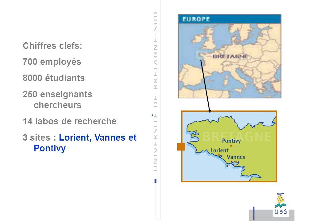 Chiffres clefs: 700 employés 8000 étudiants 250 enseignants chercheurs 14 labos de recherche 3 sites : Lorient, Vannes et Pontivy