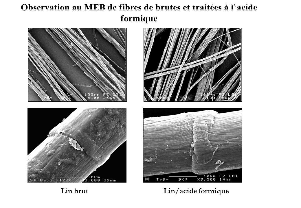 Observation au MEB de fibres de brutes et traitées à lacide formique Lin/acide formiqueLin brut Influence des traitements chimiques