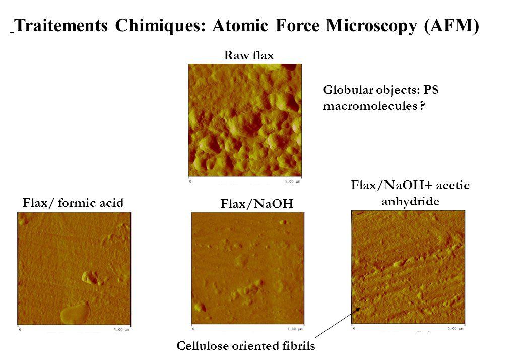 Traitements Chimiques: Atomic Force Microscopy (AFM) Raw flax Flax/NaOH Flax/ formic acid Flax/NaOH+ acetic anhydride Globular objects: PS macromolecu