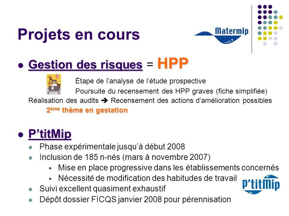 Projets en cours Gestion des risques HPP Gestion des risques = HPP Étape de lanalyse de létude prospective Poursuite du recensement des HPP graves (fi