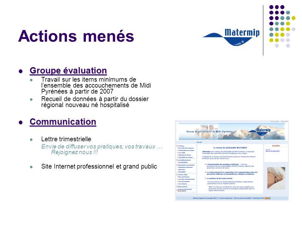 Actions menés Groupe évaluation Groupe évaluation Travail sur les items minimums de lensemble des accouchements de Midi Pyrénées à partir de 2007 Recu