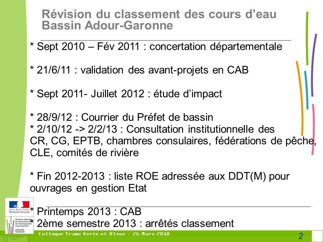 Colloque Trame Verte et Bleue - 26 Mars 2010 2 Révision du classement des cours deau Bassin Adour-Garonne * Sept 2010 – Fév 2011 : concertation départementale * 21/6/11 : validation des avant-projets en CAB * Sept 2011- Juillet 2012 : étude dimpact * 28/9/12 : Courrier du Préfet de bassin * 2/10/12 -> 2/2/13 : Consultation institutionnelle des CR, CG, EPTB, chambres consulaires, fédérations de pêche, CLE, comités de rivière * Fin 2012-2013 : liste ROE adressée aux DDT(M) pour ouvrages en gestion Etat * Printemps 2013 : CAB * 2ème semestre 2013 : arrêtés classement