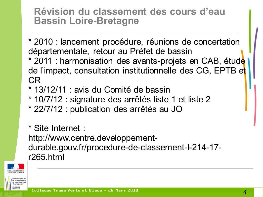Colloque Trame Verte et Bleue - 26 Mars 2010 4 Révision du classement des cours deau Bassin Loire-Bretagne * 2010 : lancement procédure, réunions de concertation départementale, retour au Préfet de bassin * 2011 : harmonisation des avants-projets en CAB, étude de limpact, consultation institutionnelle des CG, EPTB et CR * 13/12/11 : avis du Comité de bassin * 10/7/12 : signature des arrêtés liste 1 et liste 2 * 22/7/12 : publication des arrêtés au JO * Site Internet : http://www.centre.developpement- durable.gouv.fr/procedure-de-classement-l-214-17- r265.html