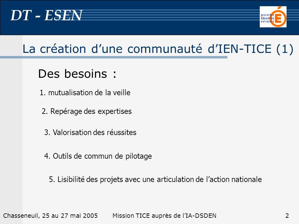DT - ESEN 2Chasseneuil, 25 au 27 mai 2005Mission TICE auprès de lIA-DSDEN La création dune communauté dIEN-TICE (1) Des besoins : 1. mutualisation de