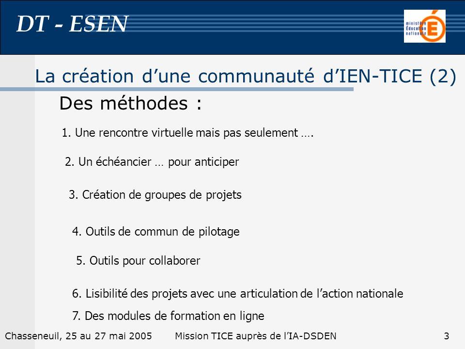 DT - ESEN 3Chasseneuil, 25 au 27 mai 2005Mission TICE auprès de lIA-DSDEN La création dune communauté dIEN-TICE (2) Des méthodes : 1. Une rencontre vi