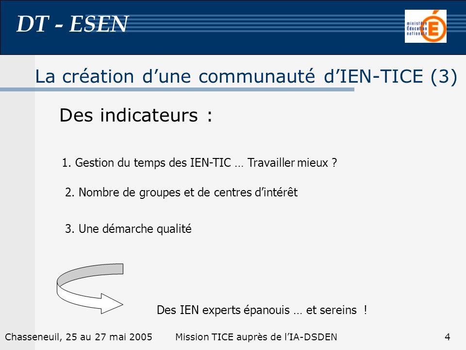 DT - ESEN 4Chasseneuil, 25 au 27 mai 2005Mission TICE auprès de lIA-DSDEN La création dune communauté dIEN-TICE (3) Des indicateurs : 1.