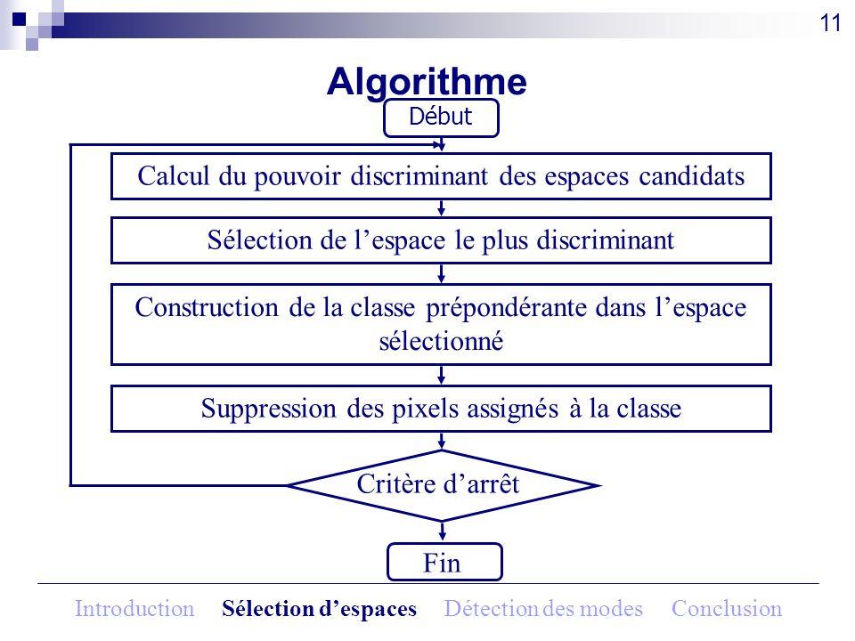 Algorithme Calcul du pouvoir discriminant des espaces candidats Construction de la classe prépondérante dans lespace sélectionné Suppression des pixel