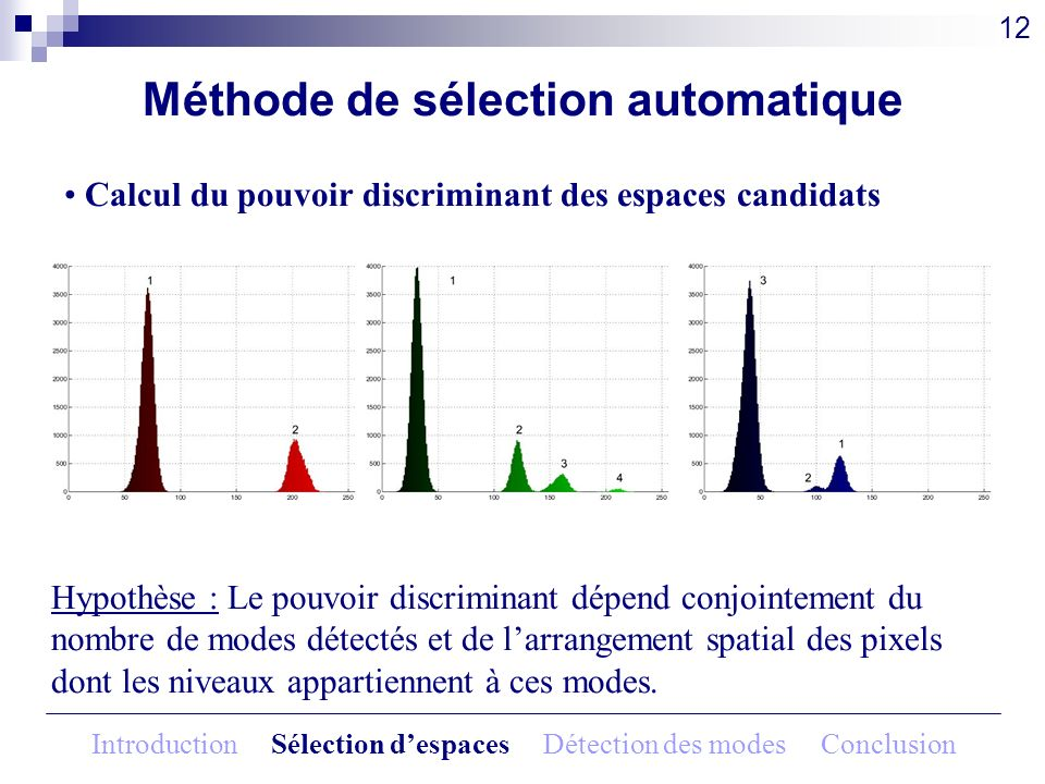Hypothèse : Le pouvoir discriminant dépend conjointement du nombre de modes détectés et de larrangement spatial des pixels dont les niveaux appartienn