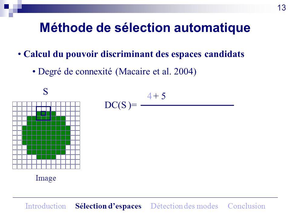 Méthode de sélection automatique Image S DC(S )= 4 + 5 Calcul du pouvoir discriminant des espaces candidats Degré de connexité (Macaire et al. 2004) 1
