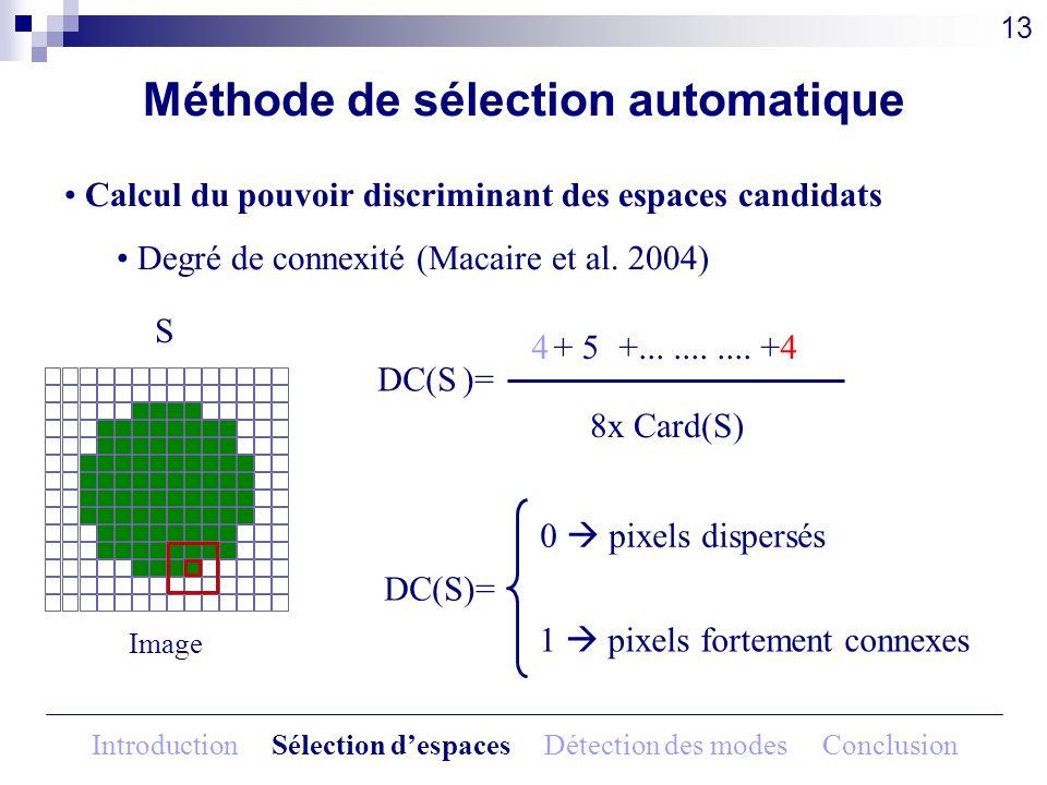Méthode de sélection automatique Image S DC(S )= 4 + 5 +........... +4 8x Card(S) Calcul du pouvoir discriminant des espaces candidats Degré de connex