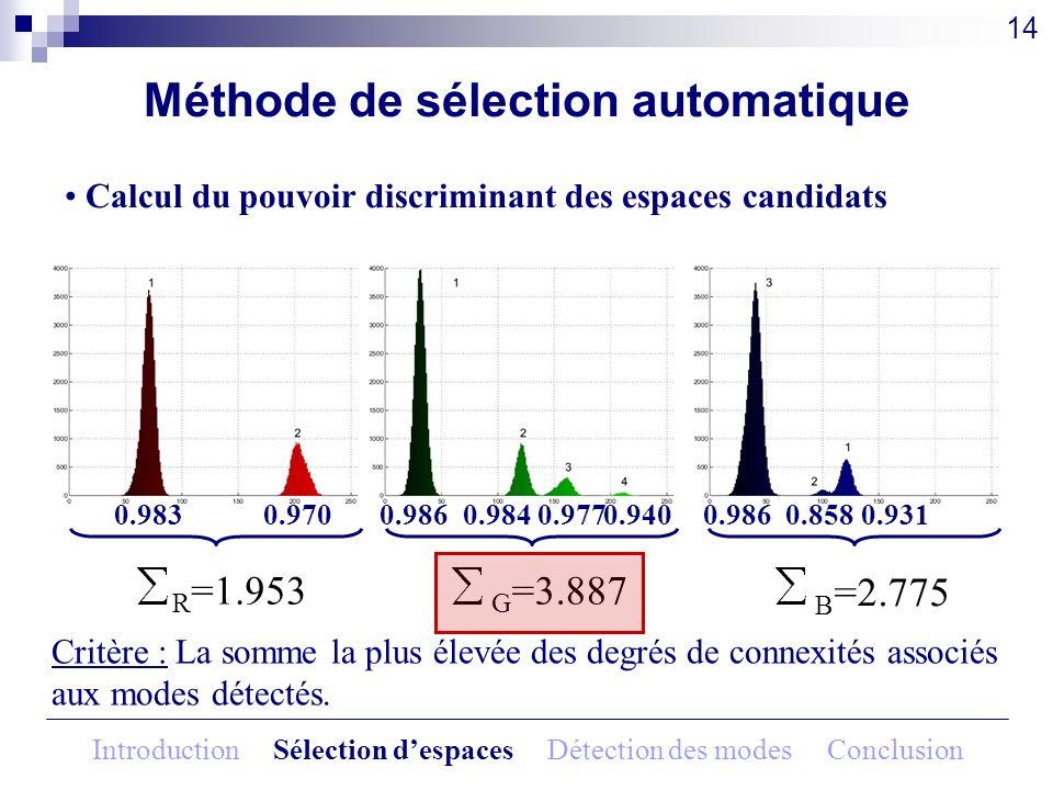 Critère : La somme la plus élevée des degrés de connexités associés aux modes détectés. Calcul du pouvoir discriminant des espaces candidats Méthode d