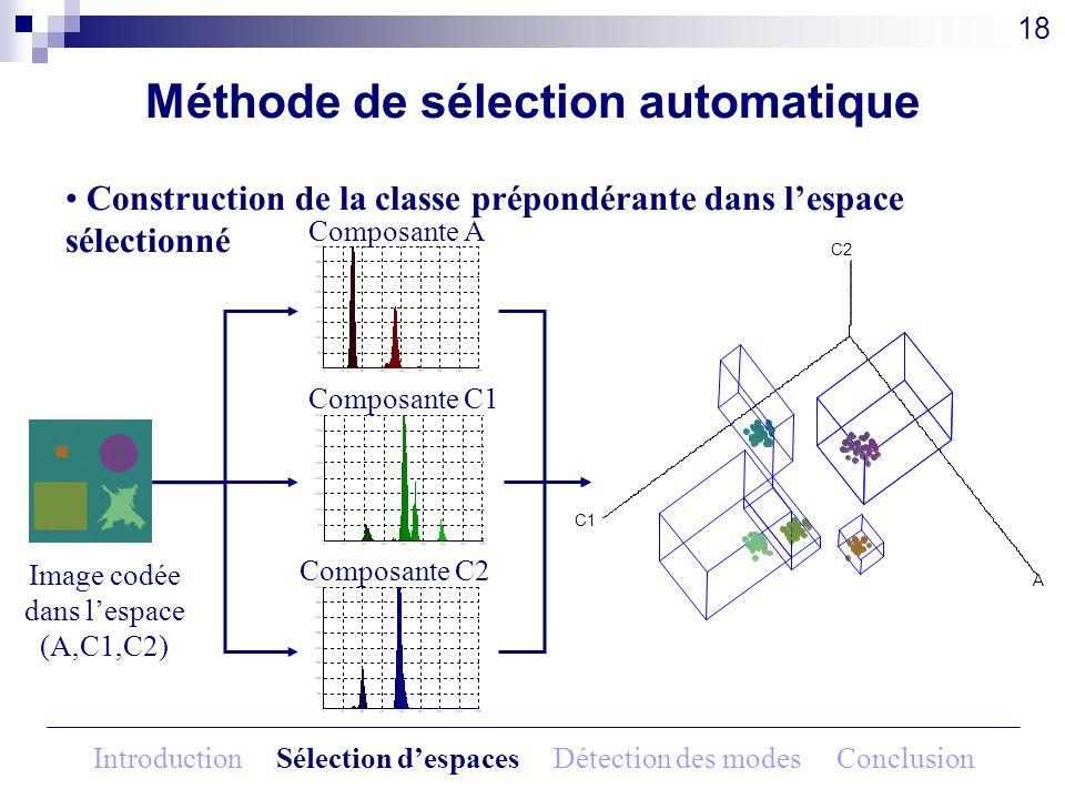 Méthode de sélection automatique Construction de la classe prépondérante dans lespace sélectionné Composante A Composante C1 Composante C2 18 Image co