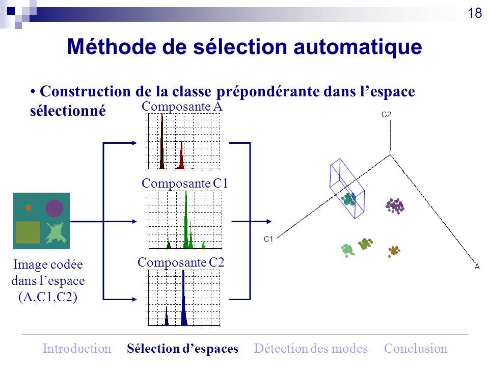 Méthode de sélection automatique Construction de la classe prépondérante dans lespace sélectionné Composante A Composante C1 Composante C2 18 A C2 C1