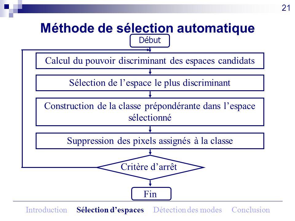 Méthode de sélection automatique Calcul du pouvoir discriminant des espaces candidats Construction de la classe prépondérante dans lespace sélectionné