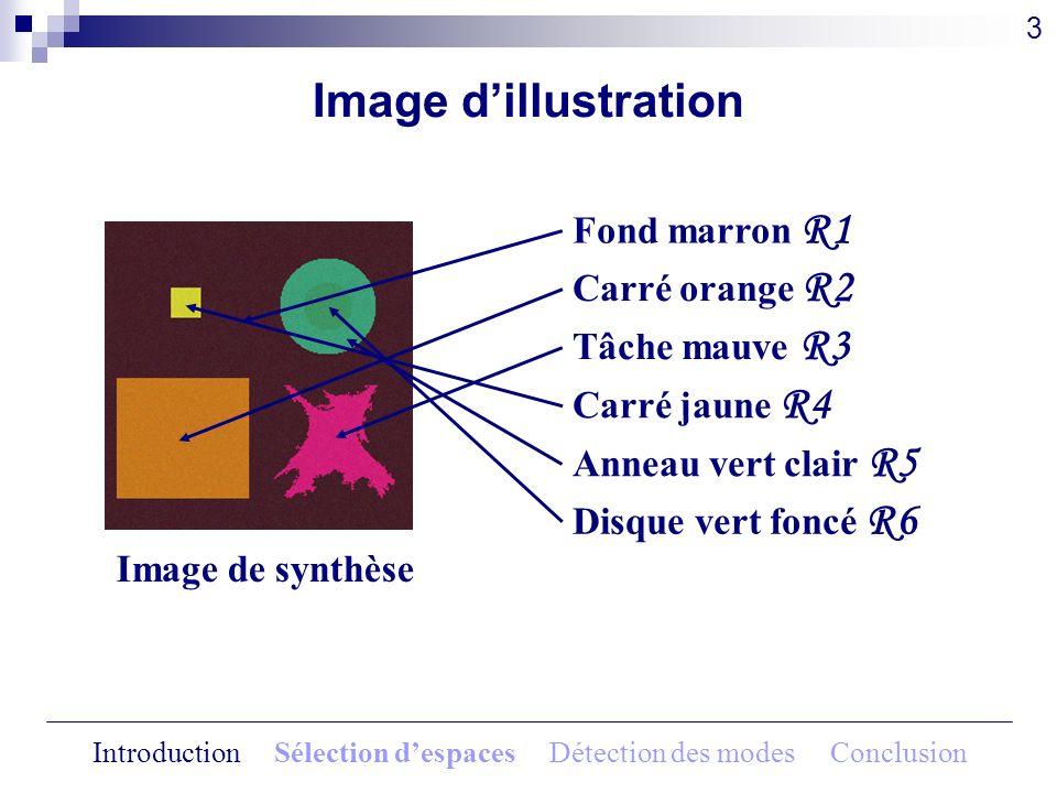 Méthode de sélection automatique Image originale 23 Espace sélectionné à litération 3 : (I1,I2,I3) Classe extraite Image segmentée en fausses couleurs Introduction Sélection despaces Détection des modes Conclusion