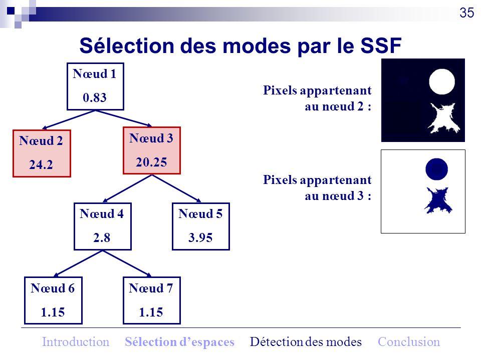 35 Nœud 1 0.83 Nœud 2 24.2 Nœud 3 20.25 Nœud 4 2.8 Nœud 5 3.95 Nœud 6 1.15 Nœud 7 1.15 Sélection des modes par le SSF Pixels appartenant au nœud 3 : P