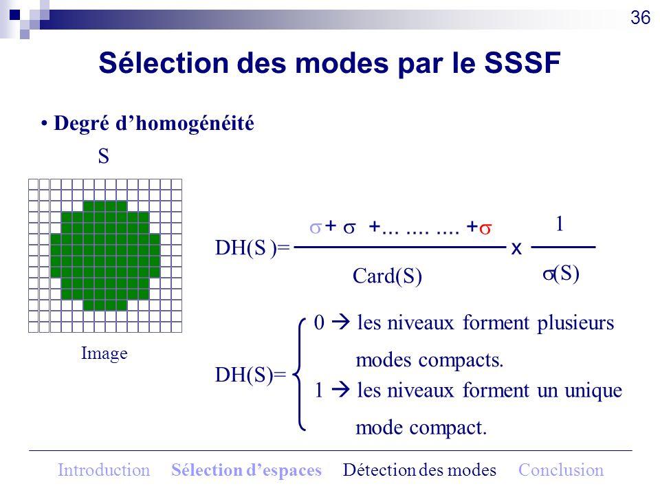 + +........... + DH(S )= (S) 1 x Sélection des modes par le SSSF Image S Degré dhomogénéité Card(S) 36 DH(S)= 0 les niveaux forment plusieurs 1111mode