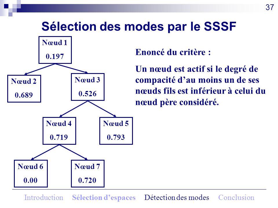 37 Nœud 1 0.197 Nœud 2 0.689 Nœud 3 0.526 Nœud 4 0.719 Nœud 5 0.793 Nœud 6 0.00 Nœud 7 0.720 Enoncé du critère : Un nœud est actif si le degré de comp