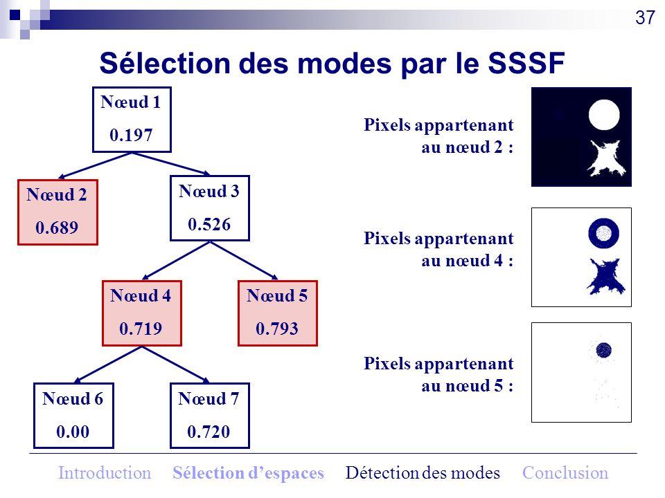 37 Nœud 1 0.197 Nœud 2 0.689 Nœud 3 0.526 Nœud 4 0.719 Nœud 5 0.793 Nœud 6 0.00 Nœud 7 0.720 Sélection des modes par le SSSF Pixels appartenant au nœu