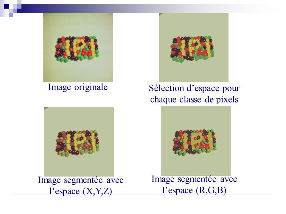 Image originale Image segmentée avec lespace (R,G,B) Image segmentée avec lespace (X,Y,Z) Sélection despace pour chaque classe de pixels