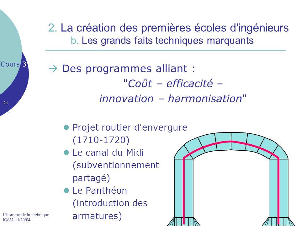 L'homme de la technique ICAM 11/10/04 21 2. La création des premières écoles d'ingénieurs b. Les grands faits techniques marquants Des programmes alli