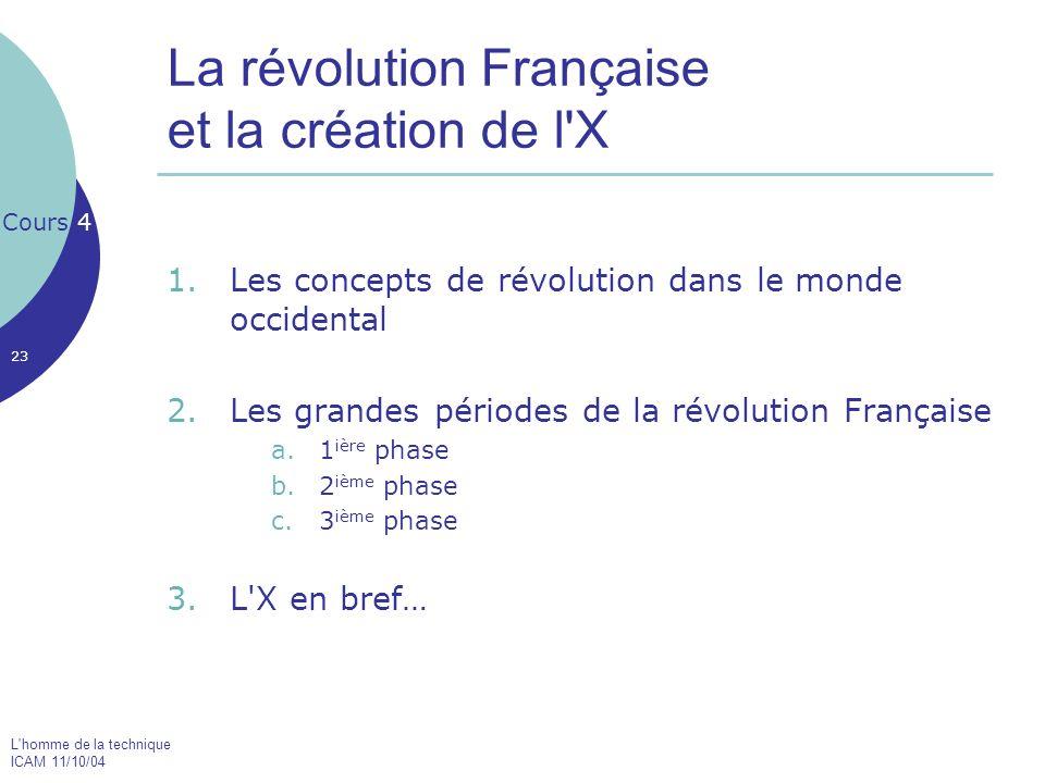 L homme de la technique ICAM 11/10/04 23 La révolution Française et la création de l X 1.Les concepts de révolution dans le monde occidental 2.Les grandes périodes de la révolution Française a.1 ière phase b.2 ième phase c.3 ième phase 3.L X en bref… Cours 4