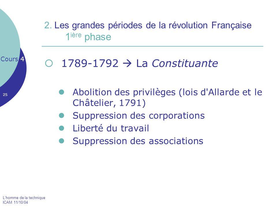 L'homme de la technique ICAM 11/10/04 25 2. Les grandes périodes de la révolution Française 1 ière phase 1789-1792 La Constituante Abolition des privi