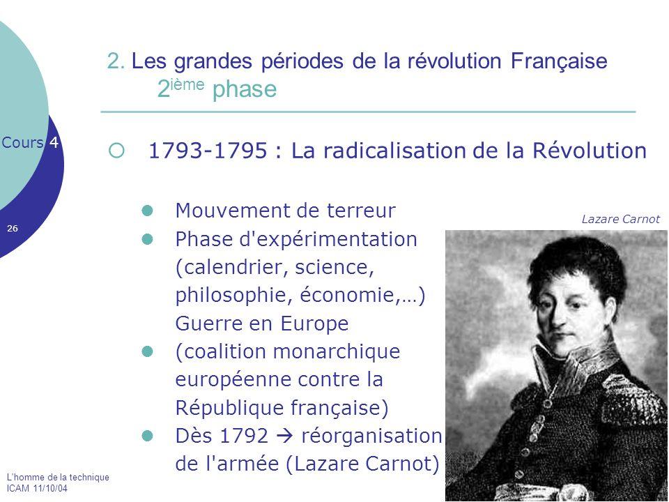 L'homme de la technique ICAM 11/10/04 26 2. Les grandes périodes de la révolution Française 2 ième phase 1793-1795 : La radicalisation de la Révolutio