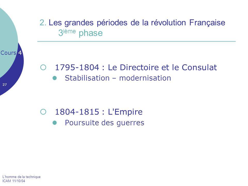 L'homme de la technique ICAM 11/10/04 27 2. Les grandes périodes de la révolution Française 3 ième phase 1795-1804 : Le Directoire et le Consulat Stab