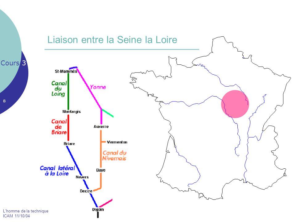 L'homme de la technique ICAM 11/10/04 8 Liaison entre la Seine la Loire Cours 3