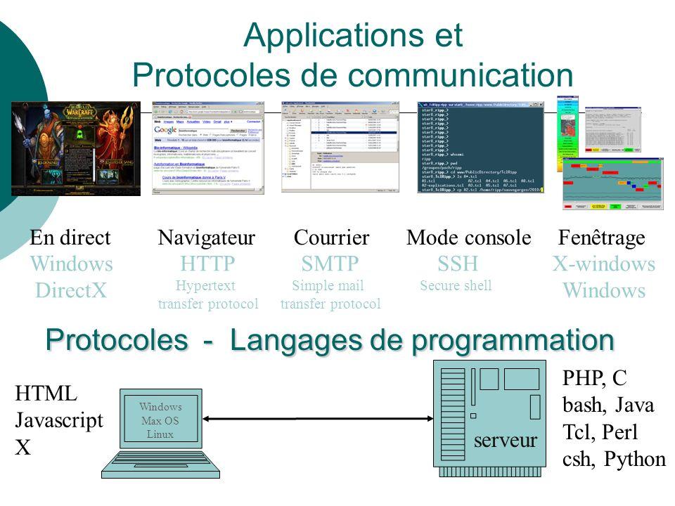 http://lbgi.igbmc.fr/~ripp/PublicDirectory/TclRipp