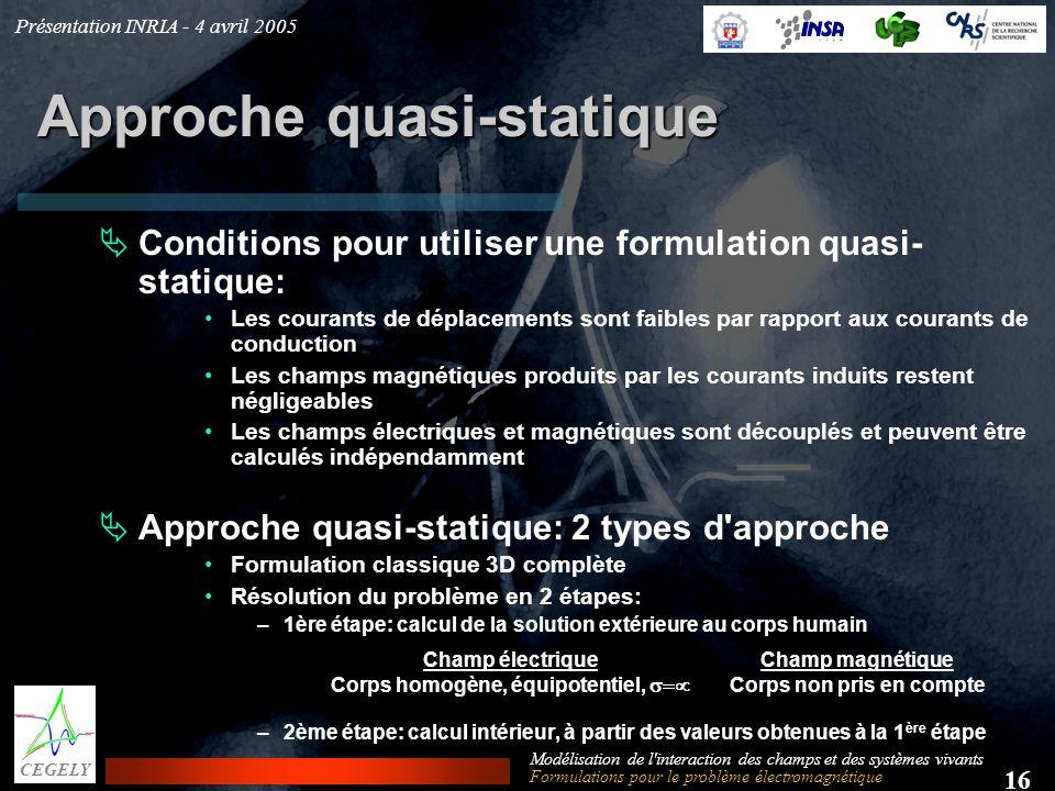 Présentation INRIA - 4 avril 2005 16 CEGELY Modélisation de l'interaction des champs et des systèmes vivants Approche quasi-statique Conditions pour u