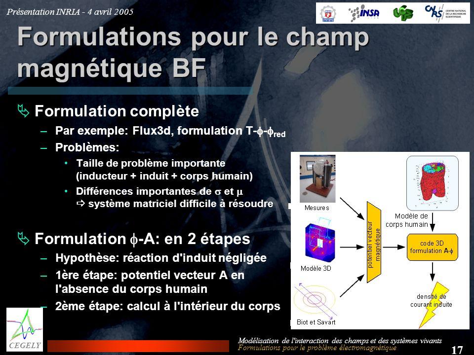 Présentation INRIA - 4 avril 2005 17 CEGELY Modélisation de l'interaction des champs et des systèmes vivants Formulations pour le champ magnétique BF