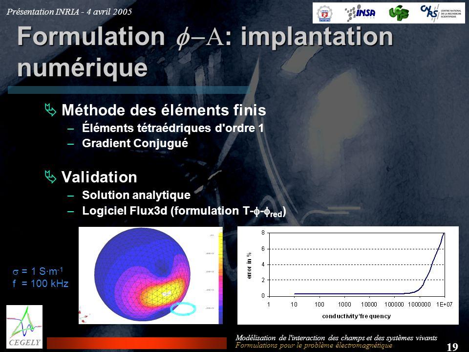 Présentation INRIA - 4 avril 2005 19 CEGELY Modélisation de l'interaction des champs et des systèmes vivants Formulation : implantation numérique Méth
