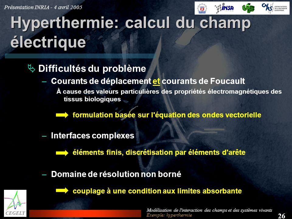 Présentation INRIA - 4 avril 2005 26 CEGELY Modélisation de l'interaction des champs et des systèmes vivants Hyperthermie: calcul du champ électrique