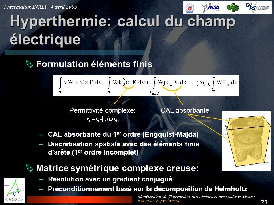 Présentation INRIA - 4 avril 2005 27 CEGELY Modélisation de l'interaction des champs et des systèmes vivants Hyperthermie: calcul du champ électrique