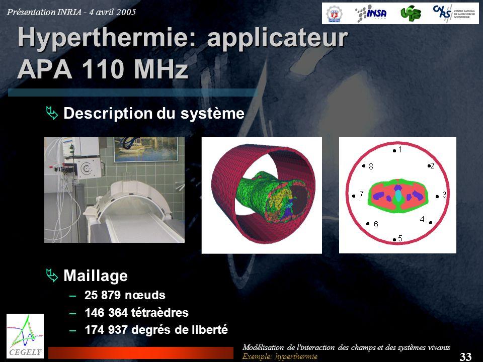 Présentation INRIA - 4 avril 2005 33 CEGELY Modélisation de l'interaction des champs et des systèmes vivants Hyperthermie: applicateur APA 110 MHz Des