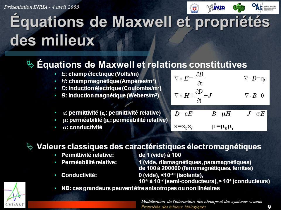 Présentation INRIA - 4 avril 2005 9 CEGELY Modélisation de l'interaction des champs et des systèmes vivants Équations de Maxwell et propriétés des mil