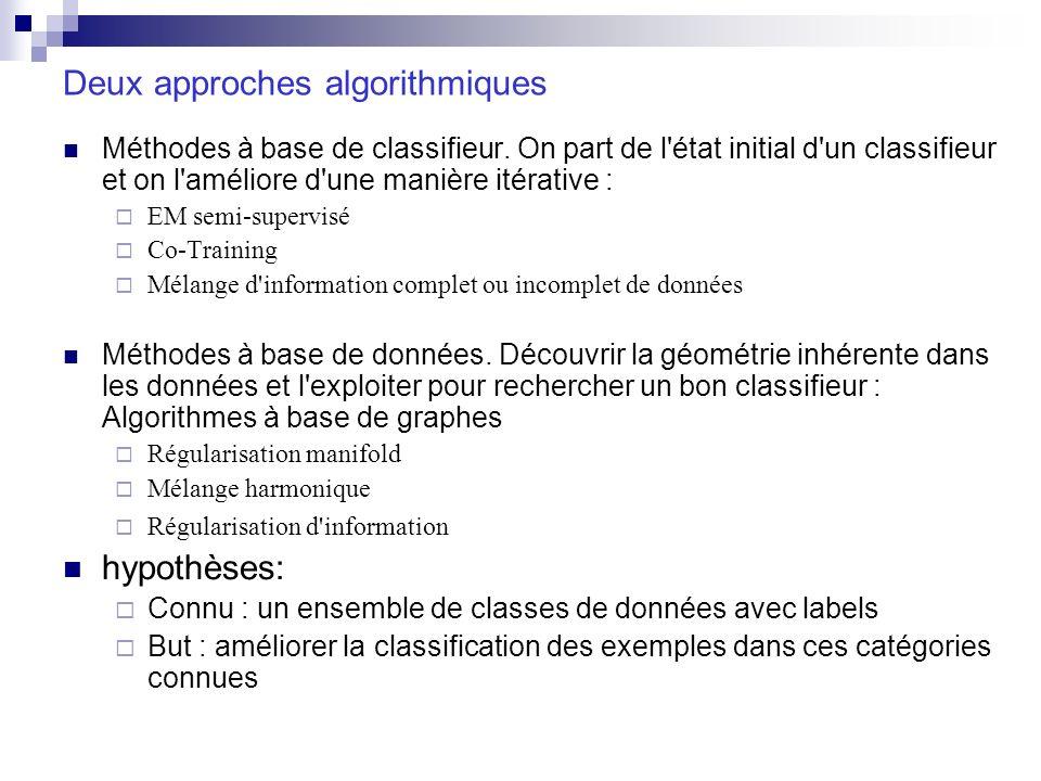 Deux approches algorithmiques Méthodes à base de classifieur. On part de l'état initial d'un classifieur et on l'améliore d'une manière itérative : EM