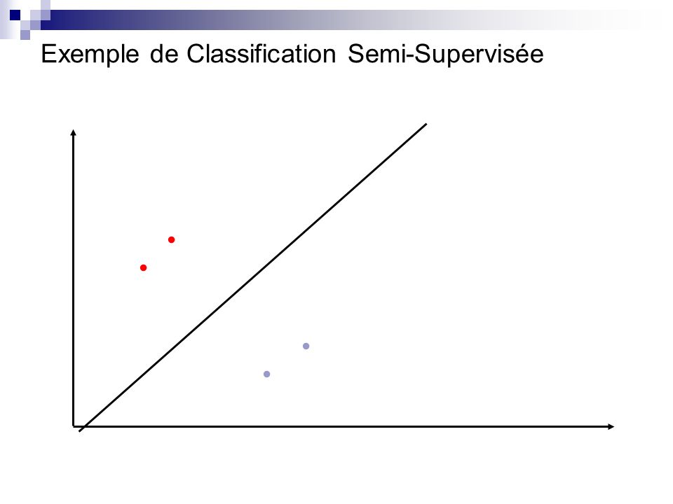 Exemple de Classification Semi-Supervisée....
