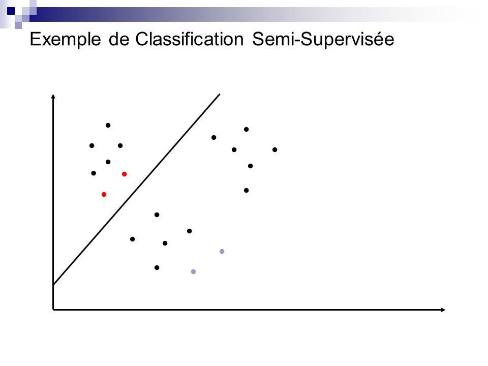 Illustration x x Cannot-link Determine its label Assign to the red class
