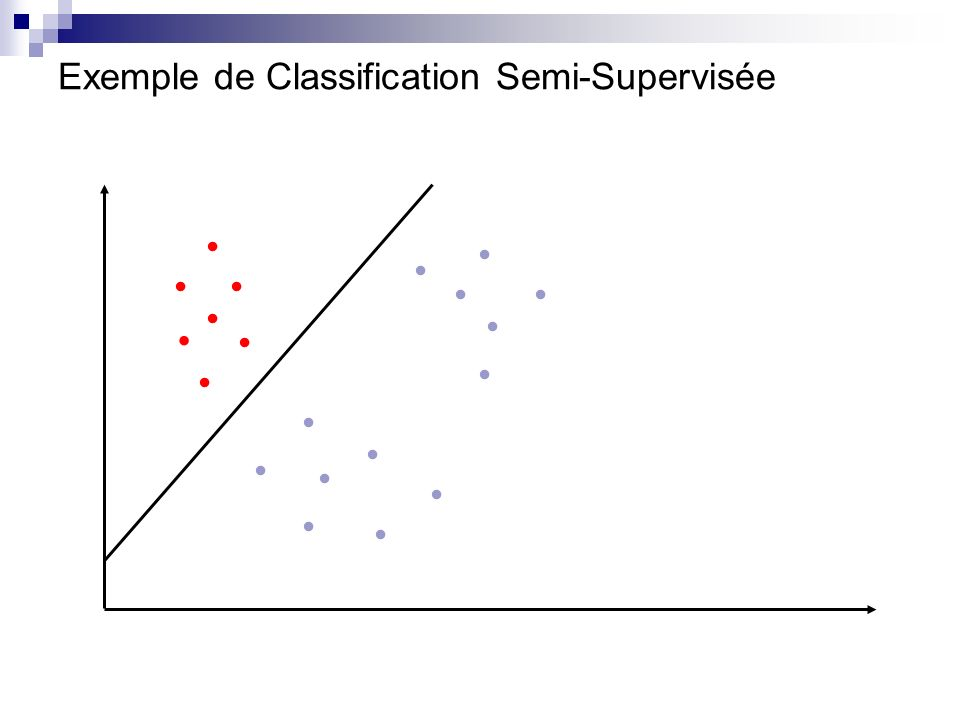 K-Means Semi-Supervisé Seeded K-Means: Labeled data provided by user are used for initialization: initial center for cluster i is the mean of the seed points having label i.