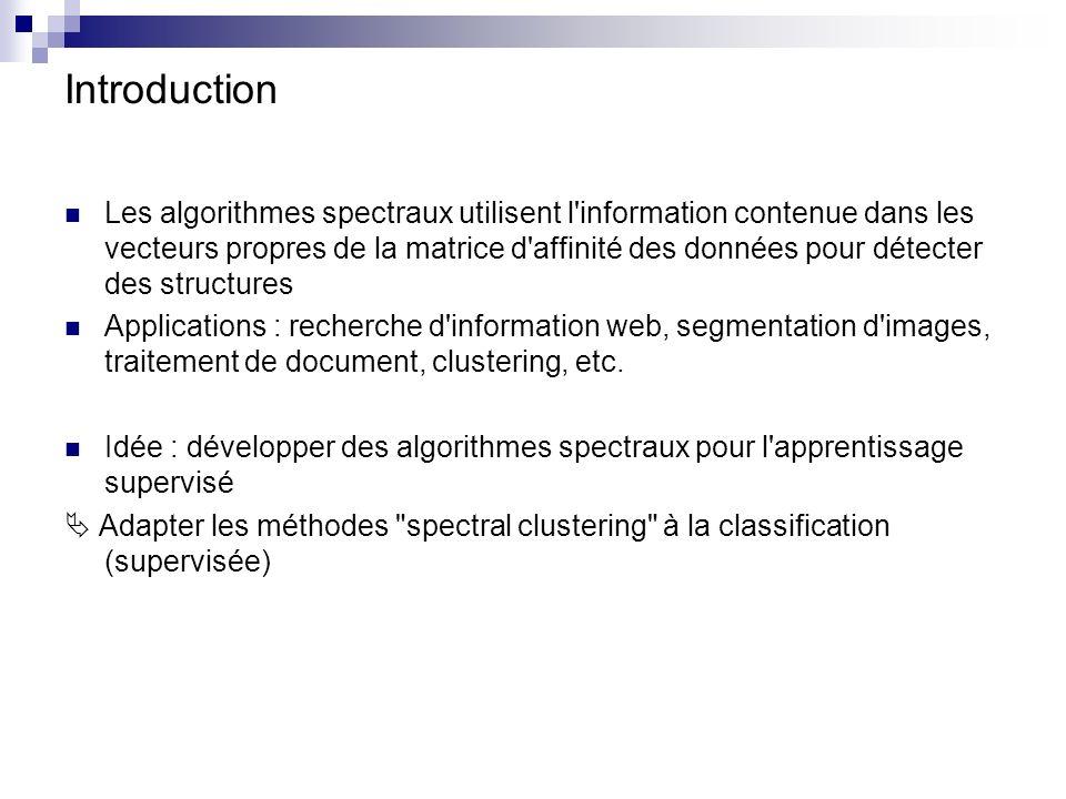 Introduction Les algorithmes spectraux utilisent l'information contenue dans les vecteurs propres de la matrice d'affinité des données pour détecter d