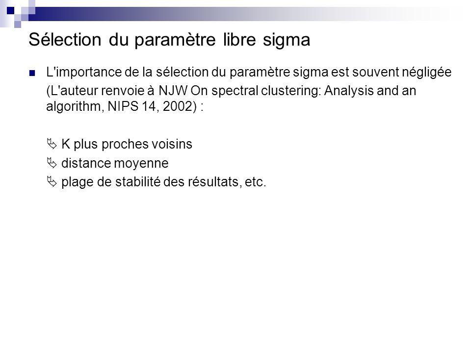 Sélection du paramètre libre sigma L'importance de la sélection du paramètre sigma est souvent négligée (L'auteur renvoie à NJW On spectral clustering