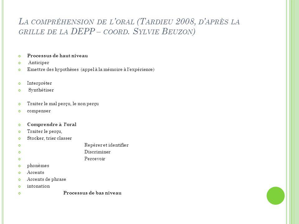 L A COMPRÉHENSION DE L ORAL (T ARDIEU 2008, D APRÈS LA GRILLE DE LA DEPP – COORD. S YLVIE B EUZON ) Processus de haut niveau Anticiper Emettre des hyp