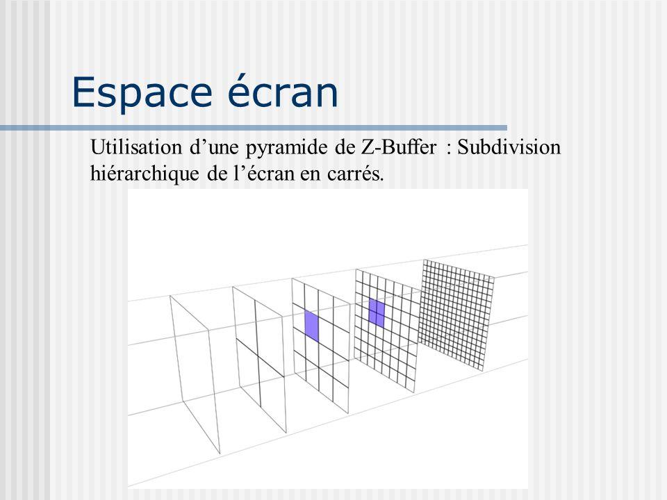 Espace écran Utilisation dune pyramide de Z-Buffer : Subdivision hiérarchique de lécran en carrés.